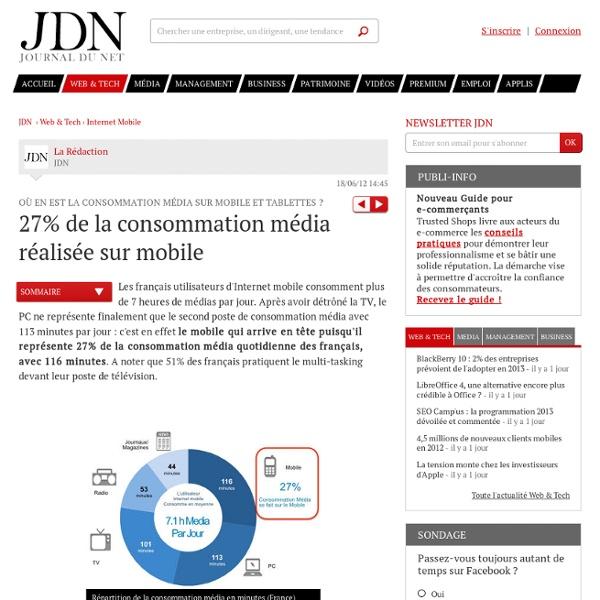 27% de la consommation média réalisée sur mobile - Consommation média mobile