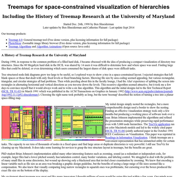 Treemaps for space-constrained visualization of hierarchies