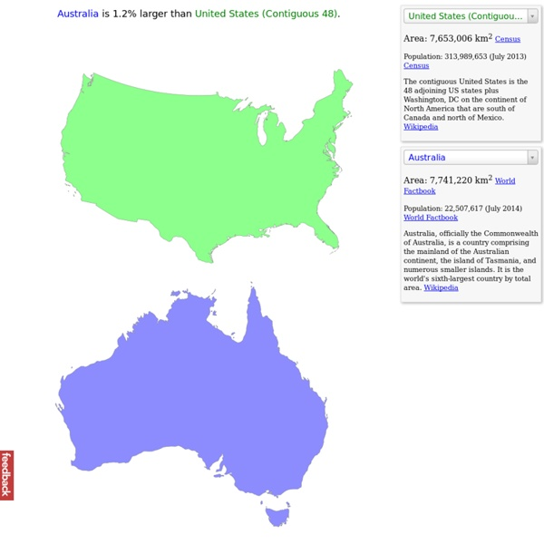 United States (Contiguous 48) vs. Australia: Comparea Area Comparison