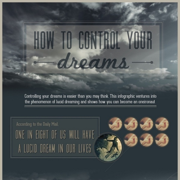 How-to-control-your-dreams-infographic.jpg (JPEG Image, 850 × 7186 pixels) - Scaled (9%)