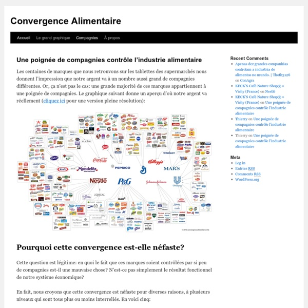 Convergence Alimentaire