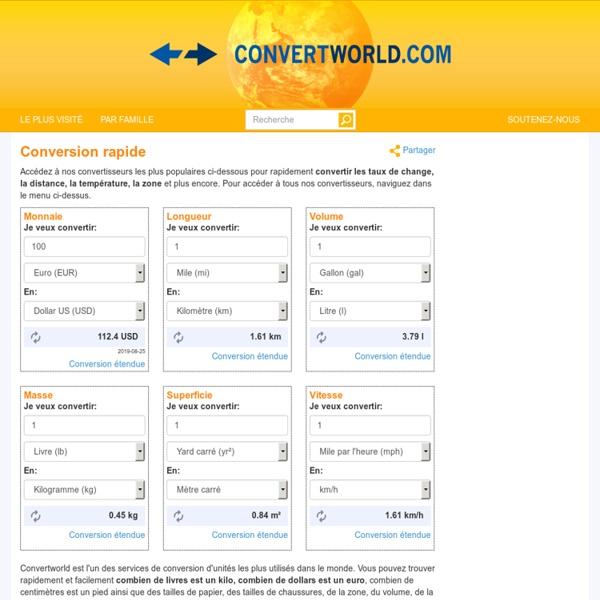 Conversion d'Unités En Ligne - Utilisez Nos Outils de Conversion