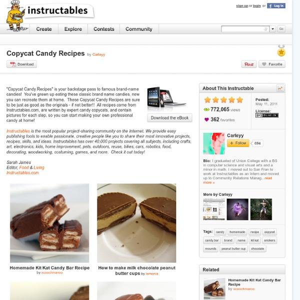 Copycat Candy Recipes
