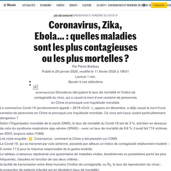 Coronavirus, Zika, Ebola…: quelles maladies sont les plus contagieuses ou les plus mortelles?