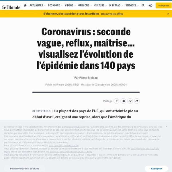Coronavirus: courbes épidémiques par pays