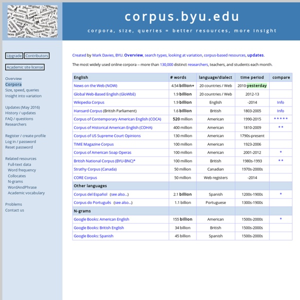 CORPORA: 1.9 billion - 45 million words each: free online access