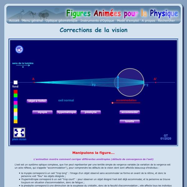 1S42 - l'œil - Correction de la vision