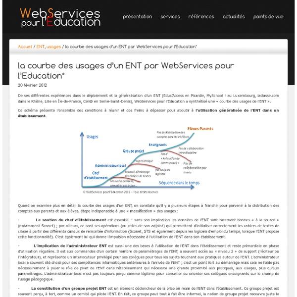 La courbe des usages d'un ENT par WebServices pour l'Education - WebServices pour l'Education