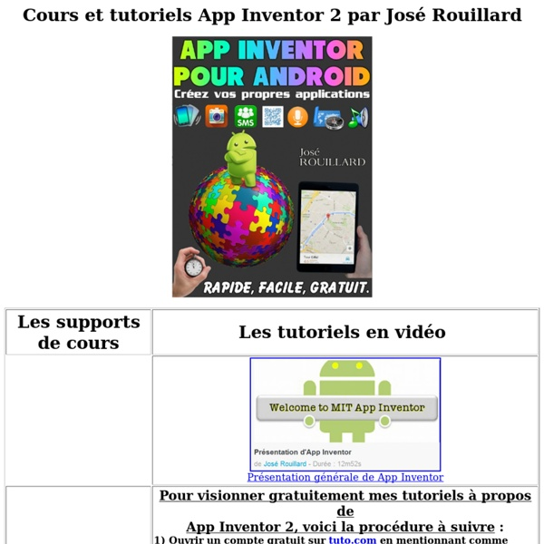Cours APP Inventor