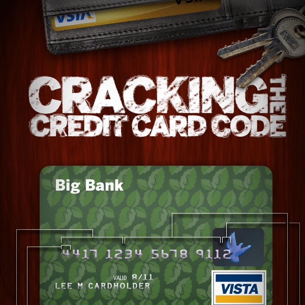 CrackingCreditCode.jpg (JPEG Image, 600x1708 pixels)
