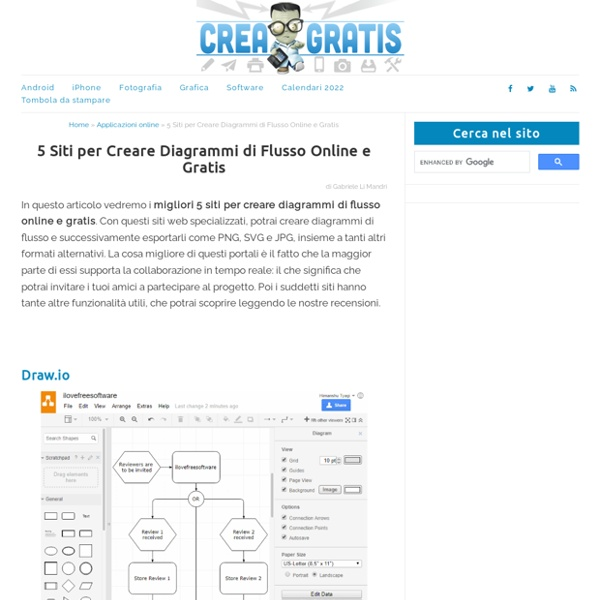 5 Siti per Creare Diagrammi di Flusso Online e Gratis