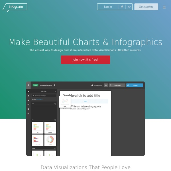 Create infographics & online charts | Pearltrees