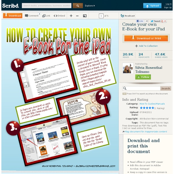 Create your own E-Book for your iPad