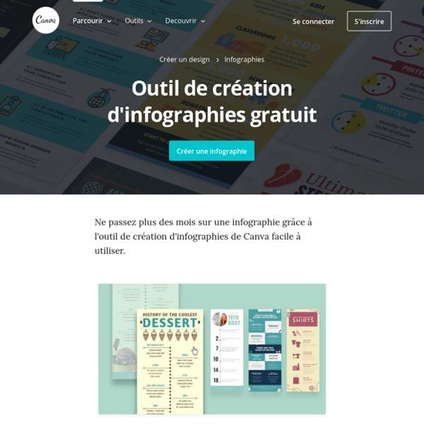 Créer gratuitement une infographie en ligne