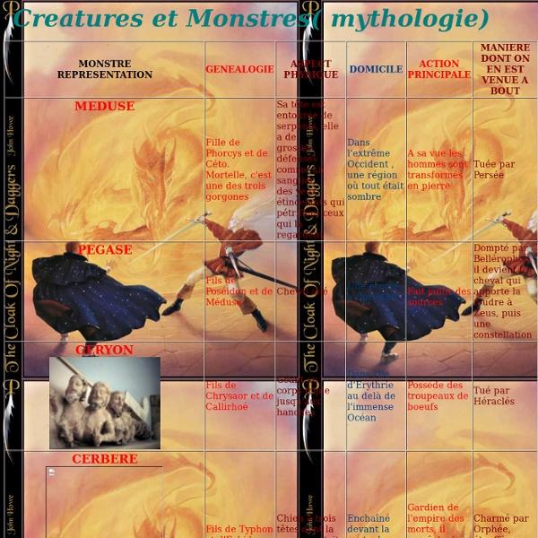 Creatures et monstres (mythologie)