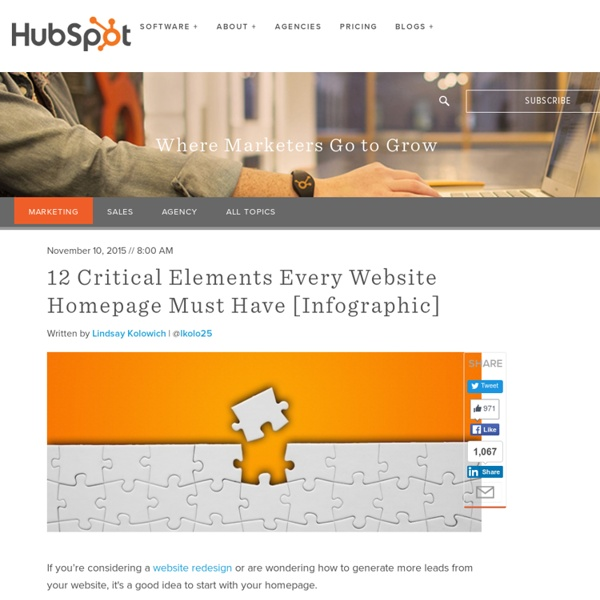 12 Critical Elements Every Website Homepage Must Have