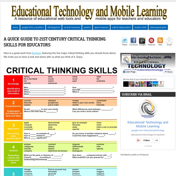 A Quick Guide to 21st Century Critical Thinking Skills for Educators