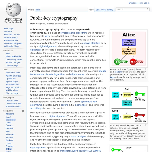 Public-key cryptography