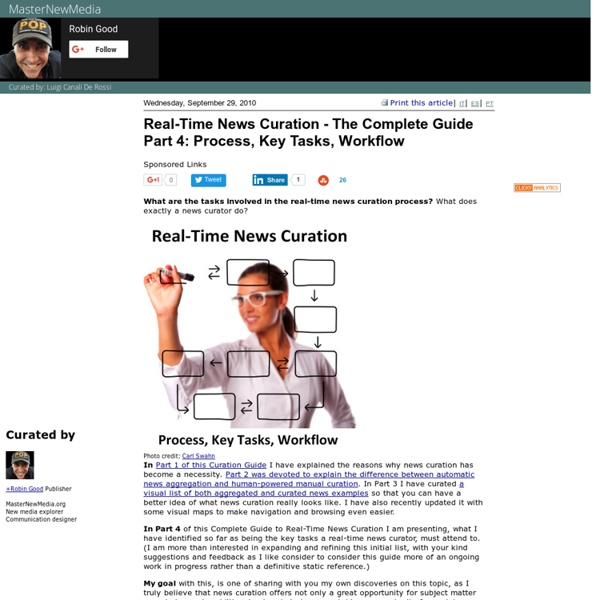 Real-Time News Curation - The Complete Guide Part 4: Process, Key Tasks, Workflow