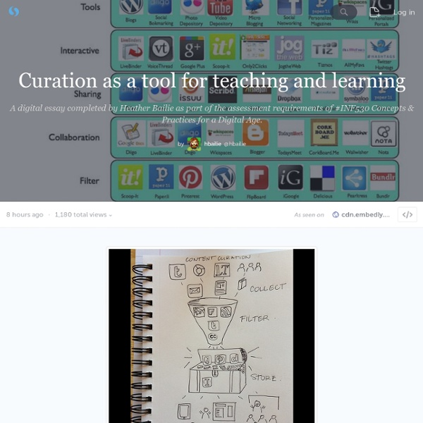 Curation as a tool for teaching and learning (with images) · hbailie