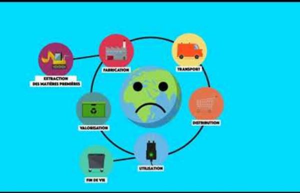 Le cycle de vie d'un produit, qu'est-ce que c'est?