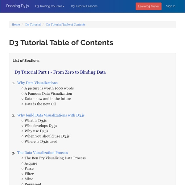 D3 Tutorial Table of Contents