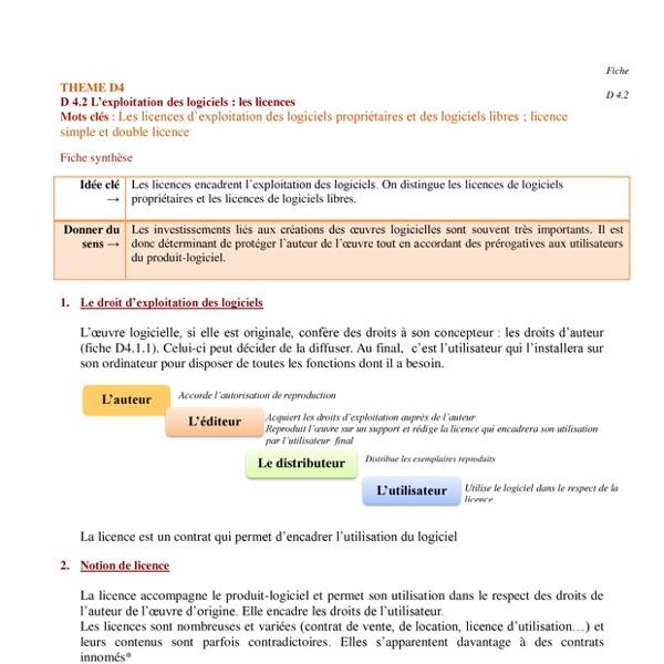D42_licences