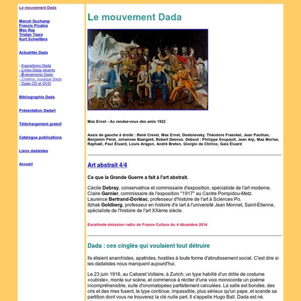 Dada et dadaïsme : histoire du mouvement Dada