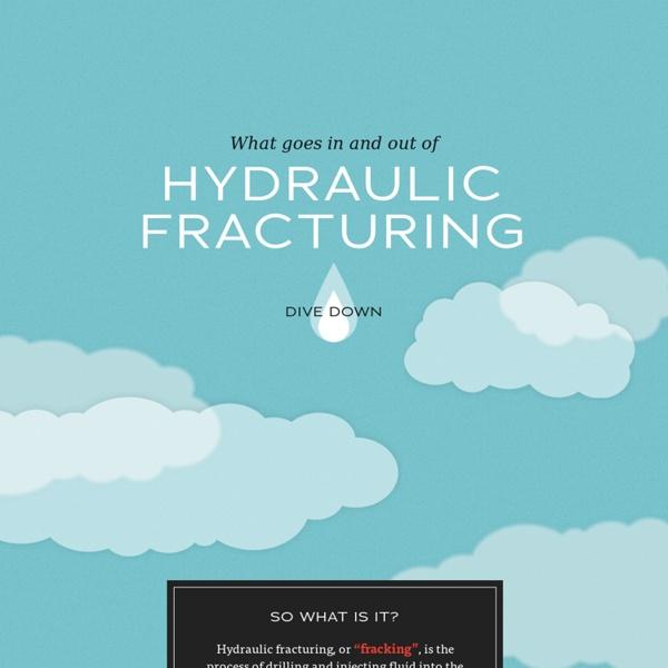Dangers of Fracking