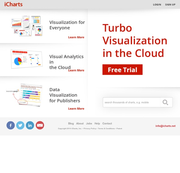 Turbo Visualization in the Cloud