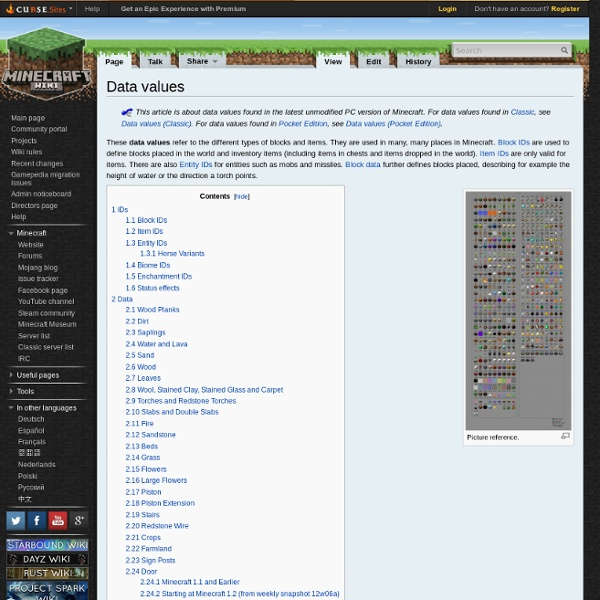 data values minepedia the minecraft wiki pearltrees