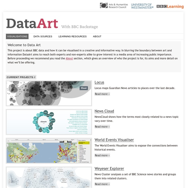 DataArt - Visualisations
