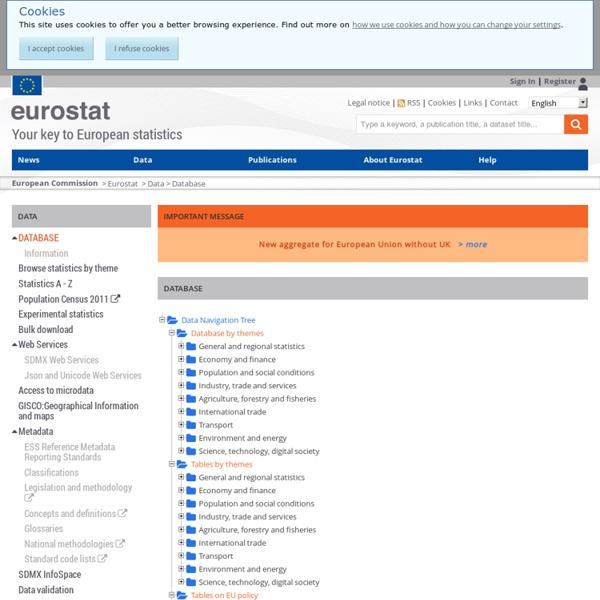 Database - Eurostat