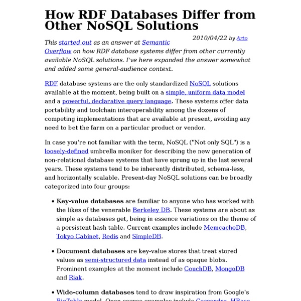 How RDF Databases Differ from Other NoSQL Solutions - The Datagraph Blog