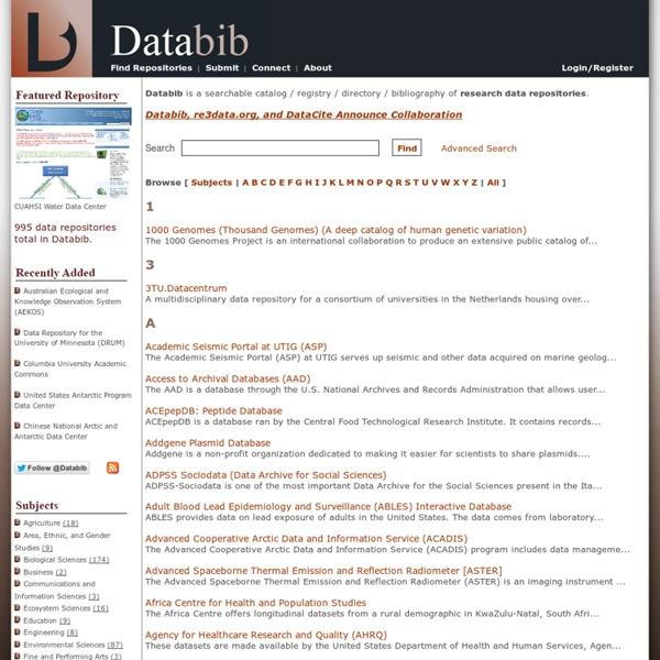 Databib