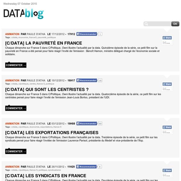 Datablog.owni.fr