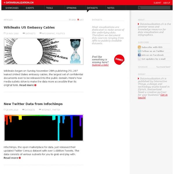 Datasets on Datavisualization
