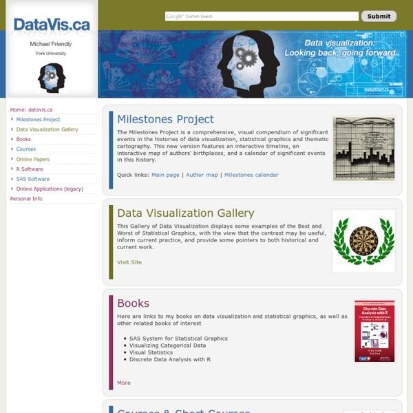 DataVis.ca