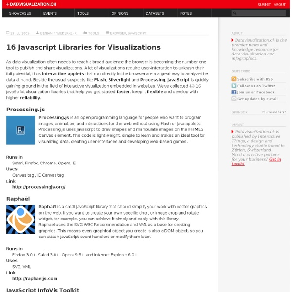 16 Javascript Libraries for Visualizations on Datavisualization