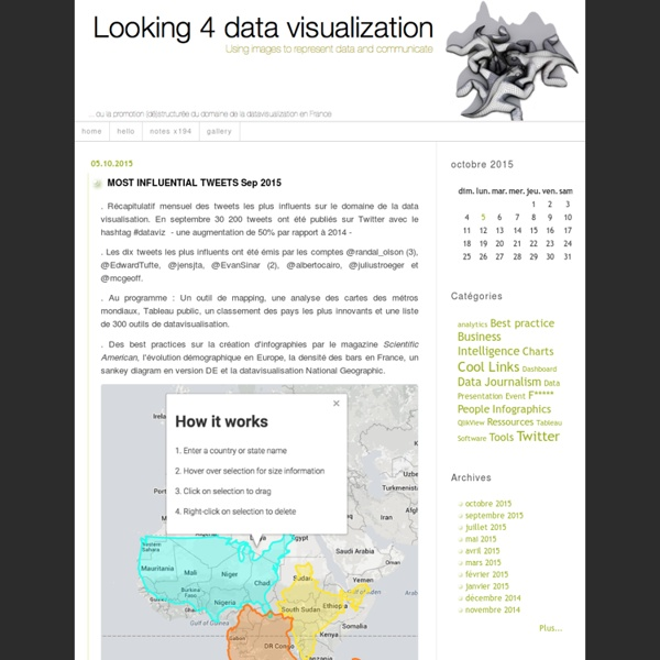 Looking 4 data visualization