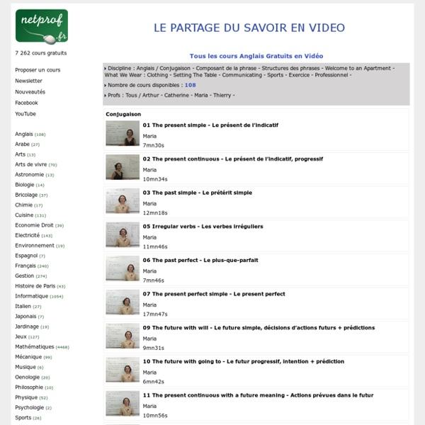 Decouvrez Le Cours Anglais 100 Gratuits En Video Pearltrees