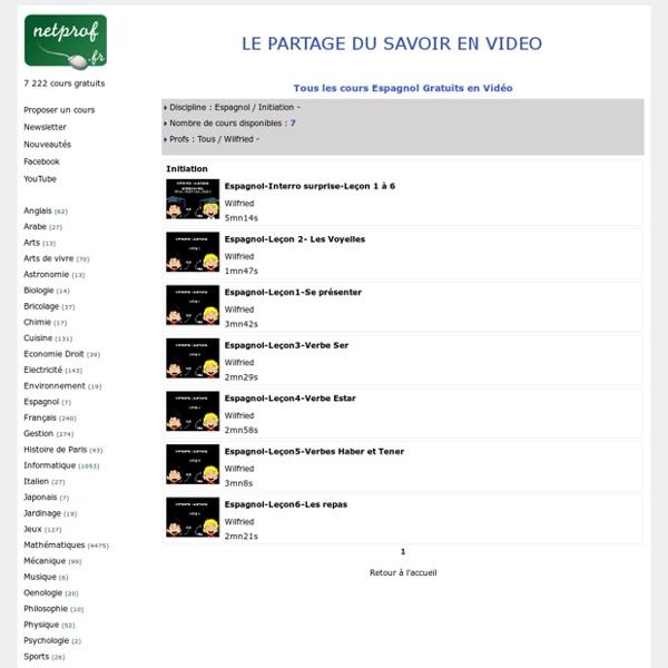 Découvrez le Cours Espagnol 100% Gratuits en Vidéo