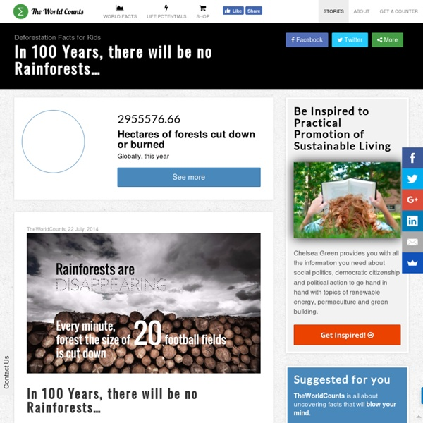 Deforestation Facts for Kids - The World Counts