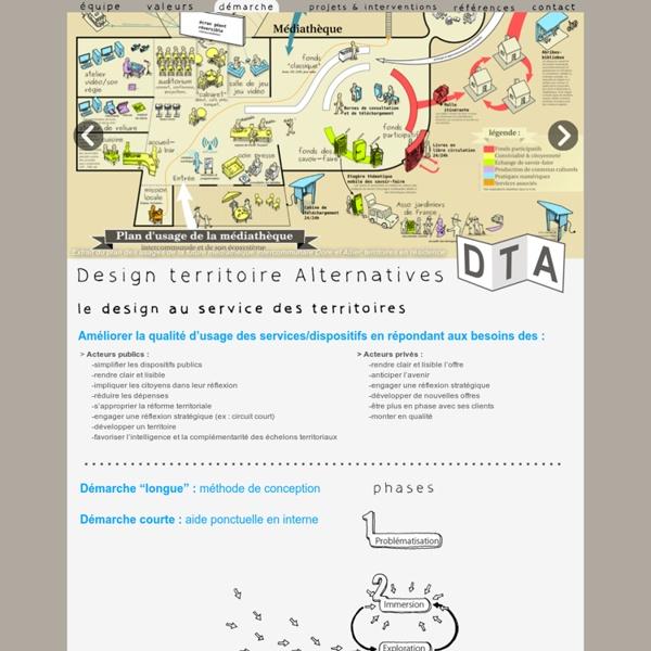 Design des territoires