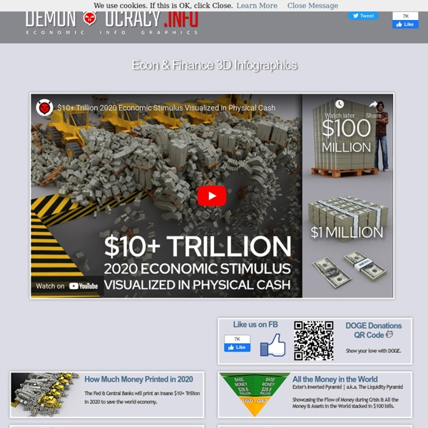 Demonocracy.info - Economic Infographics