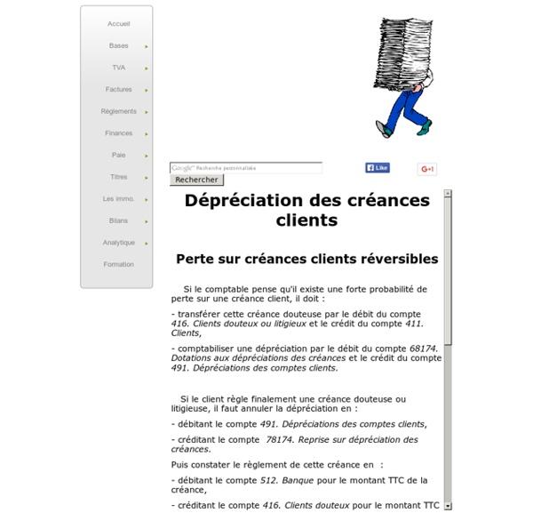 Dépréciation des créances clients