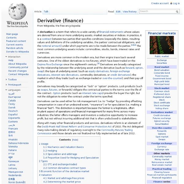 Derivative (finance)