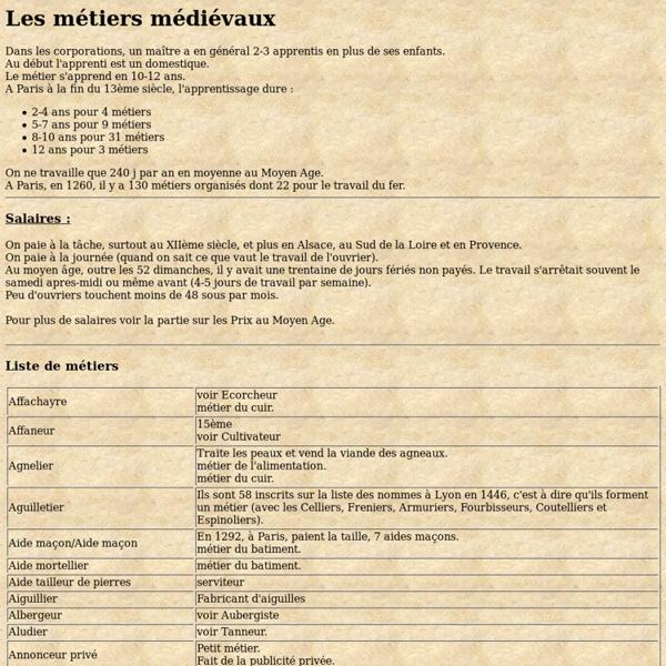Les métiers médiévaux