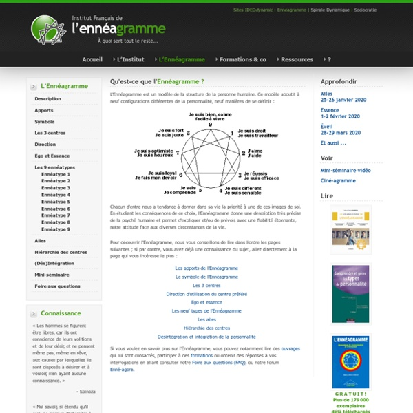 Description de l'Ennéagramme