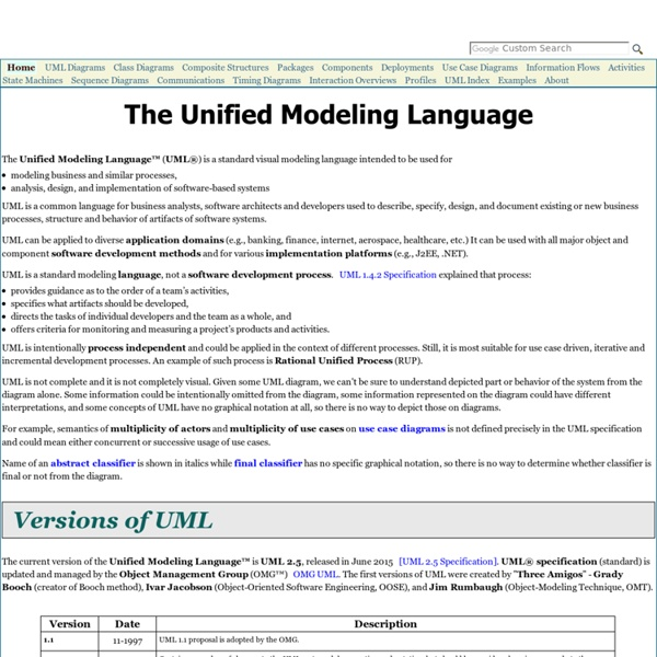 Unified modeling language uml description uml diagram examples unified modeling language uml description uml diagram examples tutorials and reference for all types of uml diagrams use case diagrams class ccuart Choice Image